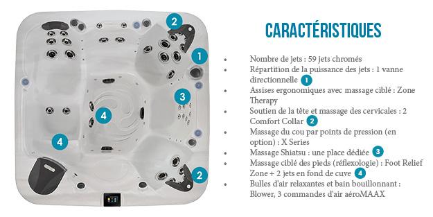caractéristiques spa 471 - Aquilus La Rochelle